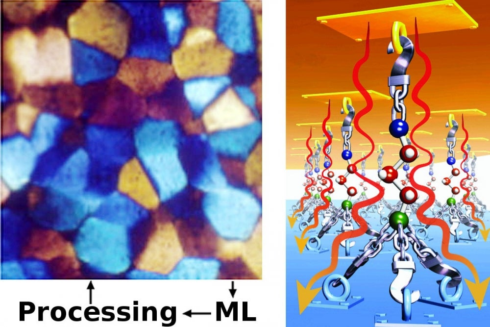 Rensselaer MSE - Advanced Synthesis and Processing